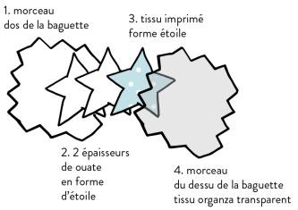 tuto baguette explain